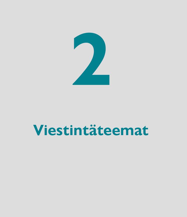 Blog Standard - Sentra
